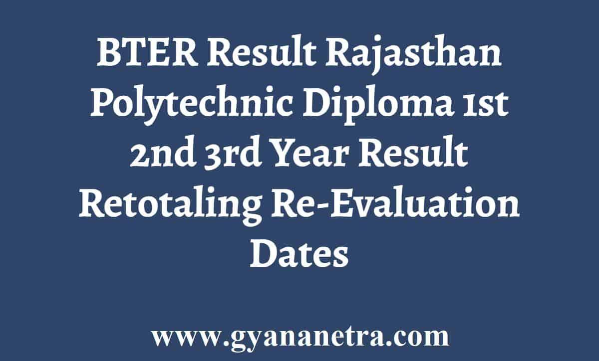 BTER Result Polytechnic Diploma
