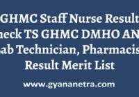 DMHO Kurnool 2nd ANM Recruitment Notification