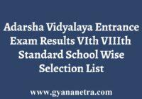 Adarsha Vidyalaya Entrance Exam Karnataka Result