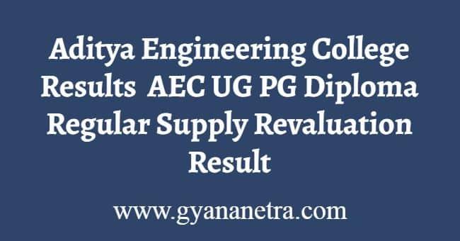 Aditya Engineering College Results