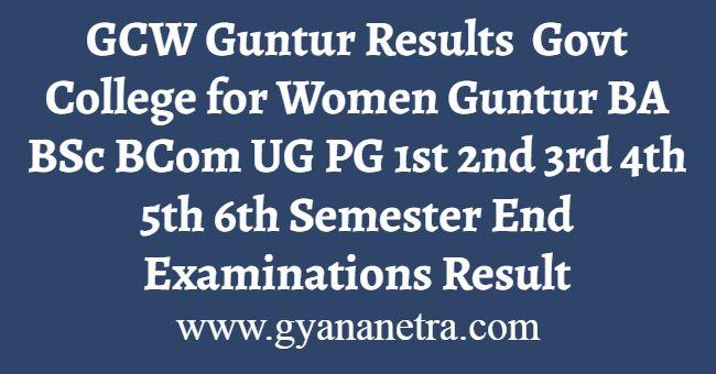 GCW Guntur Results