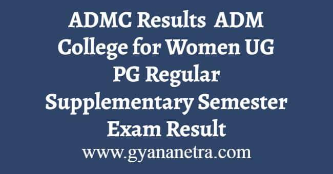 ADMC Results
