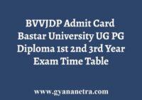 BVVJDP Admit Card