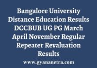 Bangalore University Distance Education Results