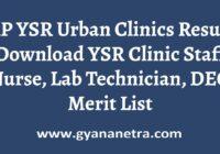 AP YSR Urban Clinics Result